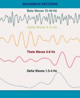 brain waves pic